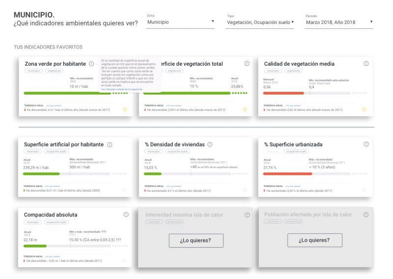 Dashboard-indicadores-web-e1548848552520.jpg