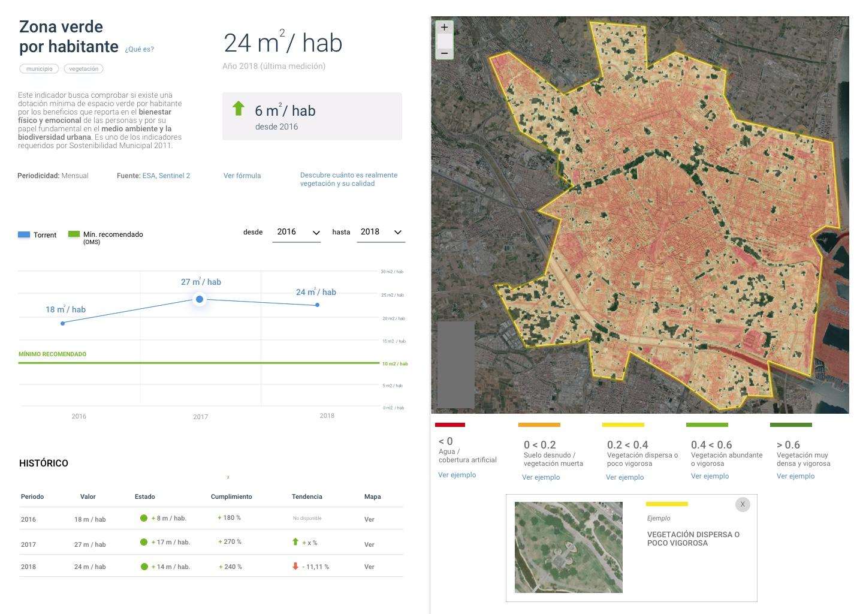 vista-detalle-indicadores-web.jpg